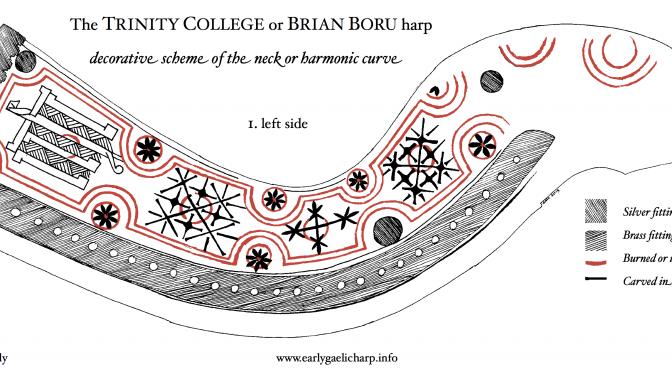 Trinity College harp neck decoration